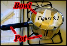 Pot Butter / Cannabutter / Marijuana butter